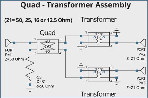 Quad Transformer